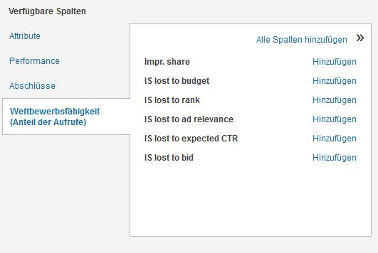 Wettbewerbsdaten in Bing Ads