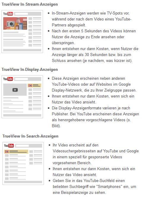 YouTube Videoanzeigenformate