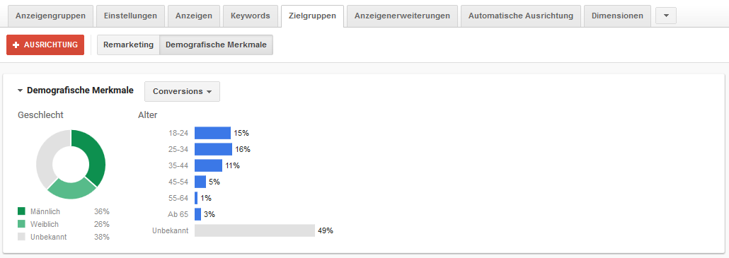 Demografie Search