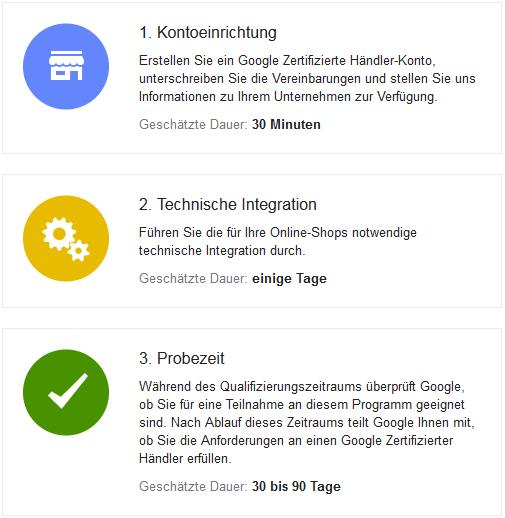 Google Zertifizierte Händler