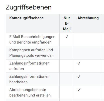 Nutzerrolle Abrechnung in Google Ads für Buchhaltung