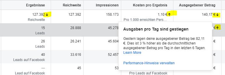Facebook Performance Hinweise