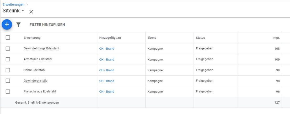 Google Ads Anzeigenerweiterungen im neuen Design - Tabellenübersicht nach Linkklick