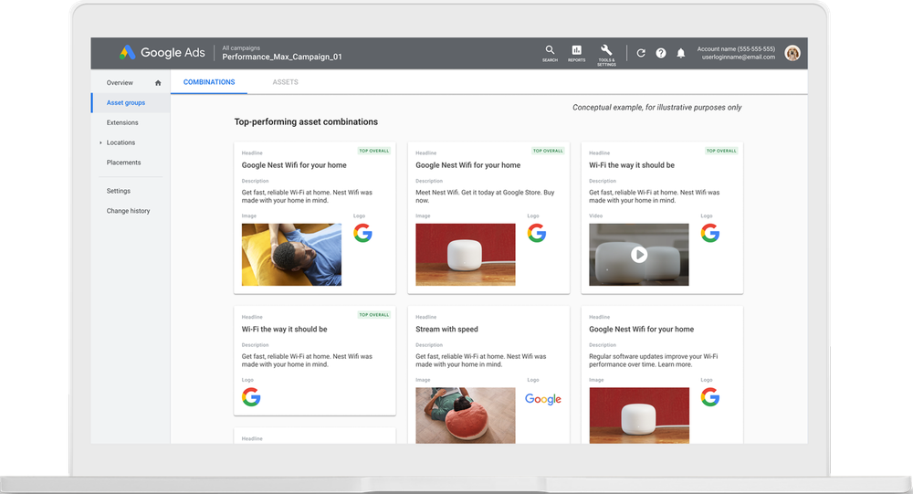 Google Ads Performance max campaign Ansicht Inventory performance