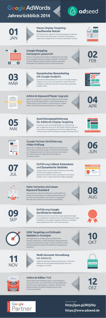 adseed - AdWords - Jahresrückblick 2014