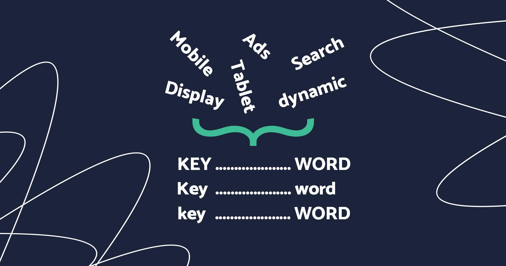 Dynamic Keyword Insertion – AdWords Platzhalter