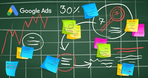 adseed - Google Ads Gebotsstrategien 3
