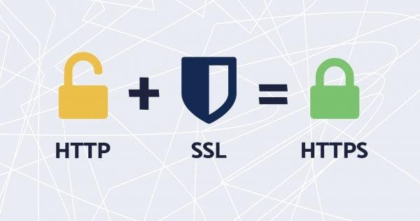 adseed: Umstellung von HTTP auf HTTPS