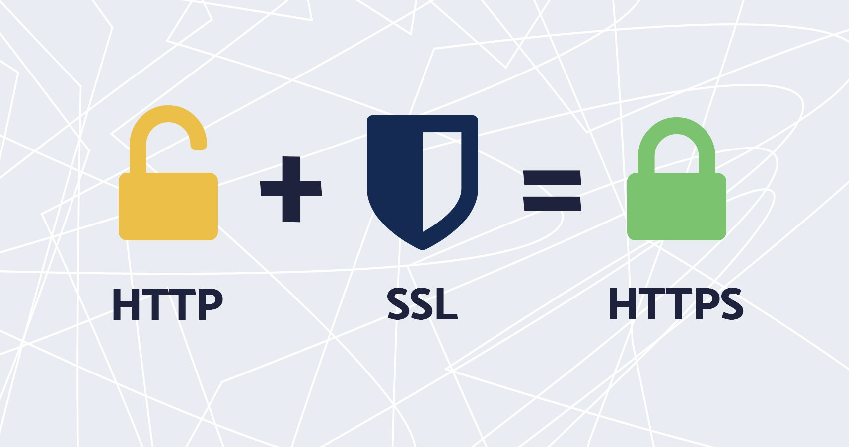 Umstellung von HTTP auf HTTPS erforderlich?