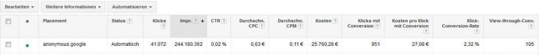 adseed - AdWords anonymus Placements