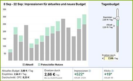 adseed: Tagesbudget-Planer Impressionen