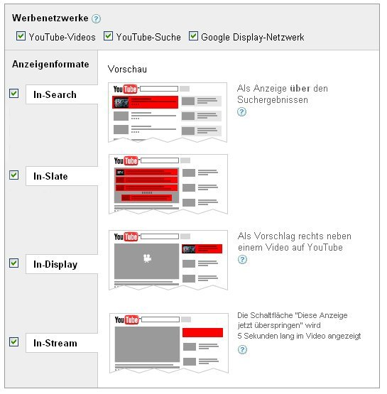 Adwords Videokampagne Format