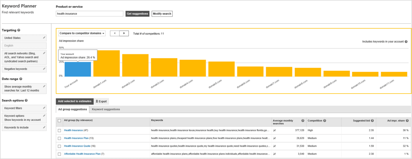 bing-ads-keyword-planner-v2-competitive-insights
