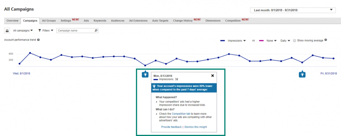 Bing Performance Insights