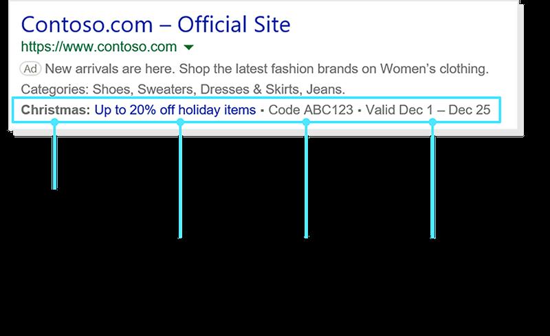 Microsoft Advertising Shopping mit neuen Promotion Erweiterungen