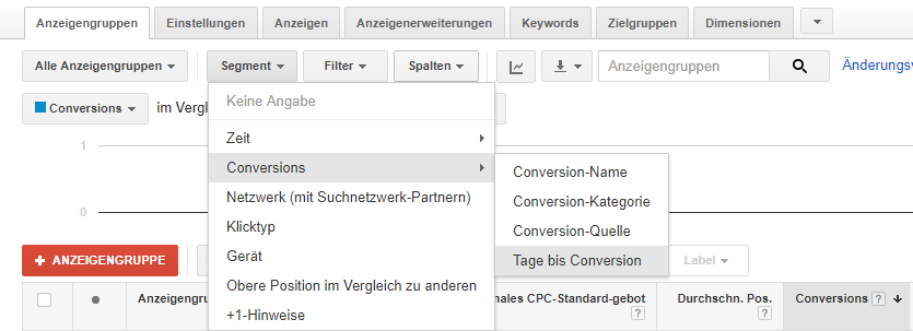 google-adwords-tage-bis-conversions