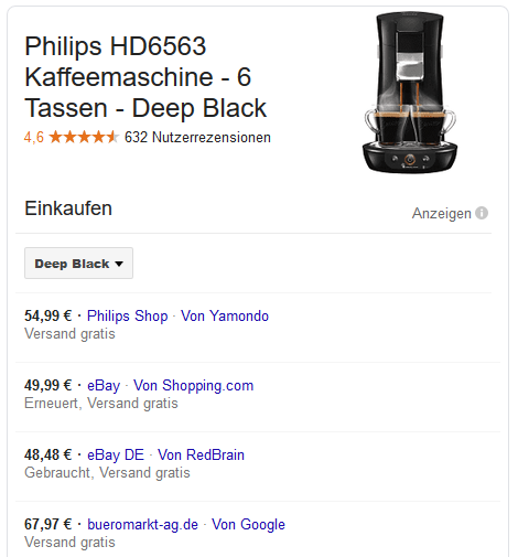 Google Shopping Produktanzeige