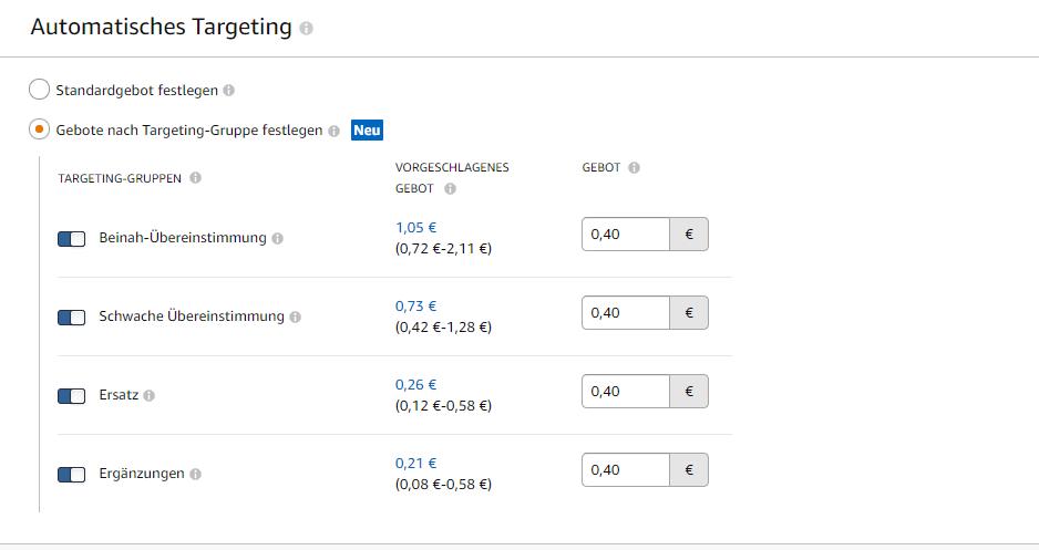 Amazon Ads automatisches Targeting