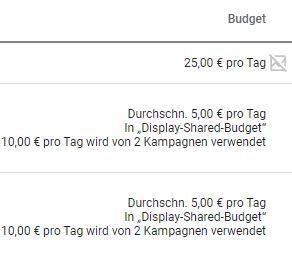 Shared Budget neu